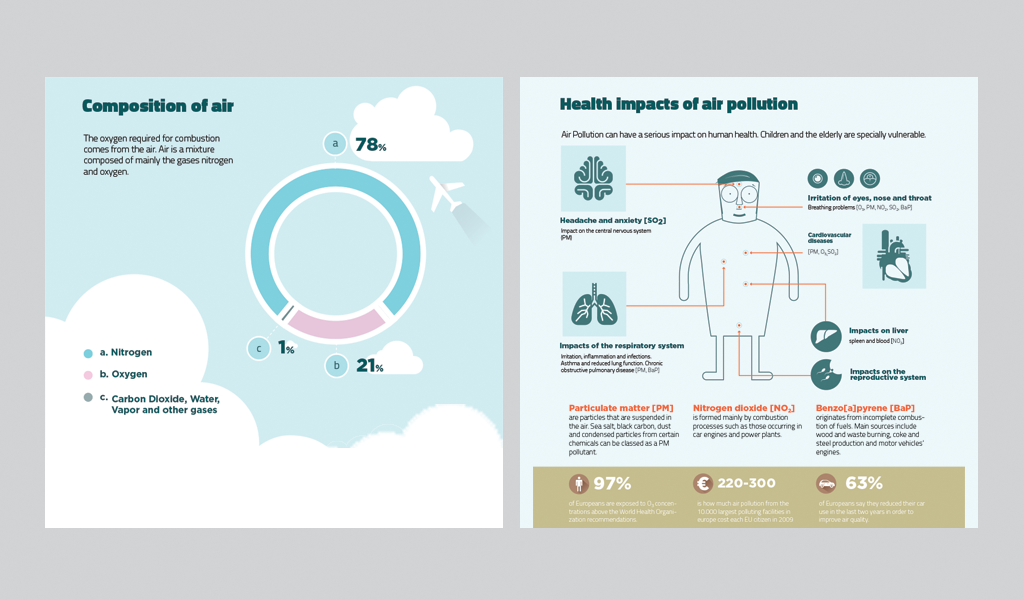 airquality_infographics