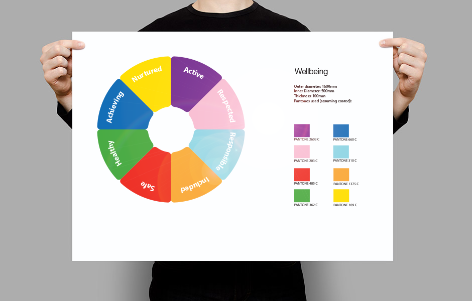 wellbeing_wheel_design